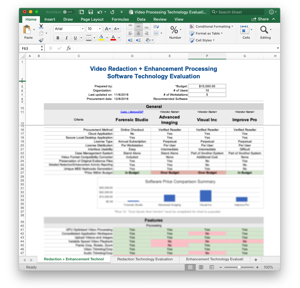 Video Processing Technology Evaluation Template